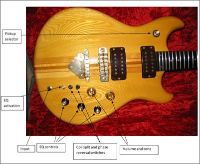 musician Controls